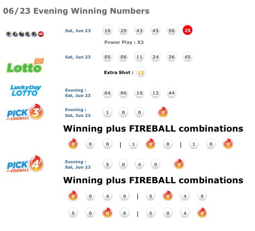 Illinois Lottery on Twitter: