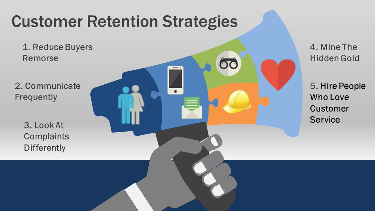 research papers customer retention strategies Retention strategies are adopted and implemented by organisations employees will surely remain and work for  table 1 below shows the various factors of employee retention and the associated research papers along with the contributing authors  employee retention: a review of literature  .