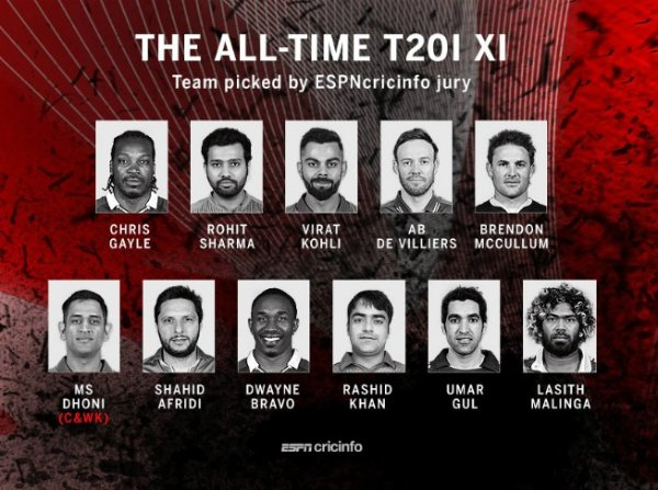 #Afghanistan National Team's googly master @rashidkhan_19 has been picked in @ESPNcricinfo's All-Time T20I XI.