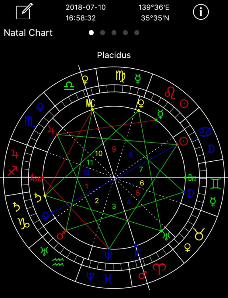 magnificent Mandala shape from these aspects of the planets  Let&#39;s make a magic spell  <br>http://pic.twitter.com/EkS1jtJ1wT