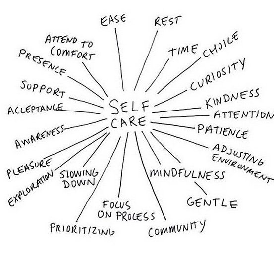This #SelfCareSunday we're asking you to to pick your areas of focus for the new week ahead & set some goals for yourself. We choose #kindness - to ourselves and everyone around us.