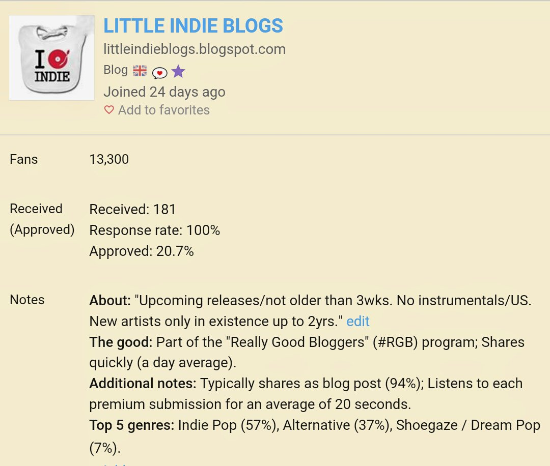 Little Indie Blogs on Twitter: