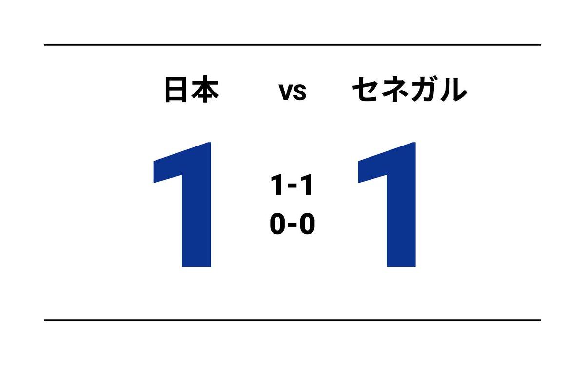 サッカーW杯の日本―セネガル戦前半34分、乾のゴールで日本が追いつき1-1としました。#worldcup2018_nikkei  【ビジュアルブログ】 https://t.co/WPUlGgCPiz 【試合詳細】 https://t.co/1mDvu9nkBK