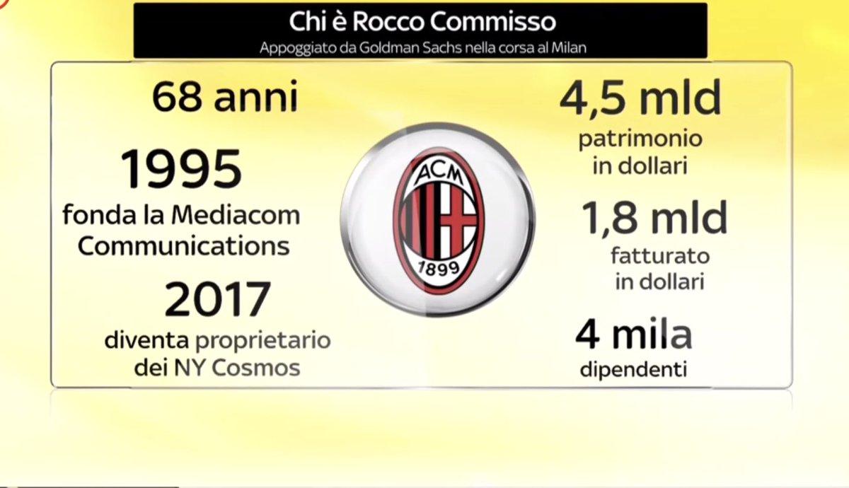 Chi è Rocco Commisso, possibile futuro proprietario del #Milan ? Via @SkySport
