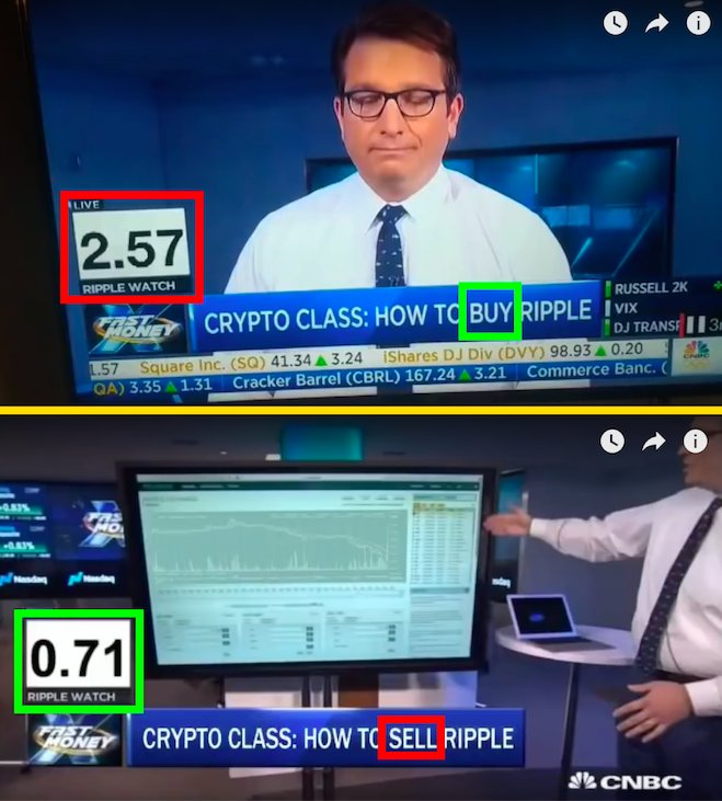 Remember when #Bitcoin was going to $100k?  $5,830 right now  People mortgaged their homes to buy more when it was @ $17,000  Same idea as a crowded trade.  IF everyone is on the SAME SIDE, the opposite is likely to happen  Remember this too? #Ripple <br>http://pic.twitter.com/uDUlIiEthr