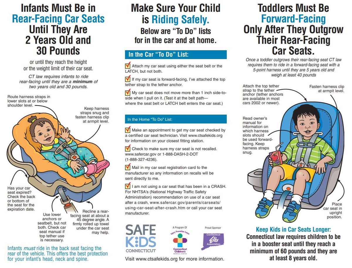 Always Make Sure Your Child Safety Seats Are Unoccupied When You Leave Vehicle Never A Unattended In Please Keep Our Children