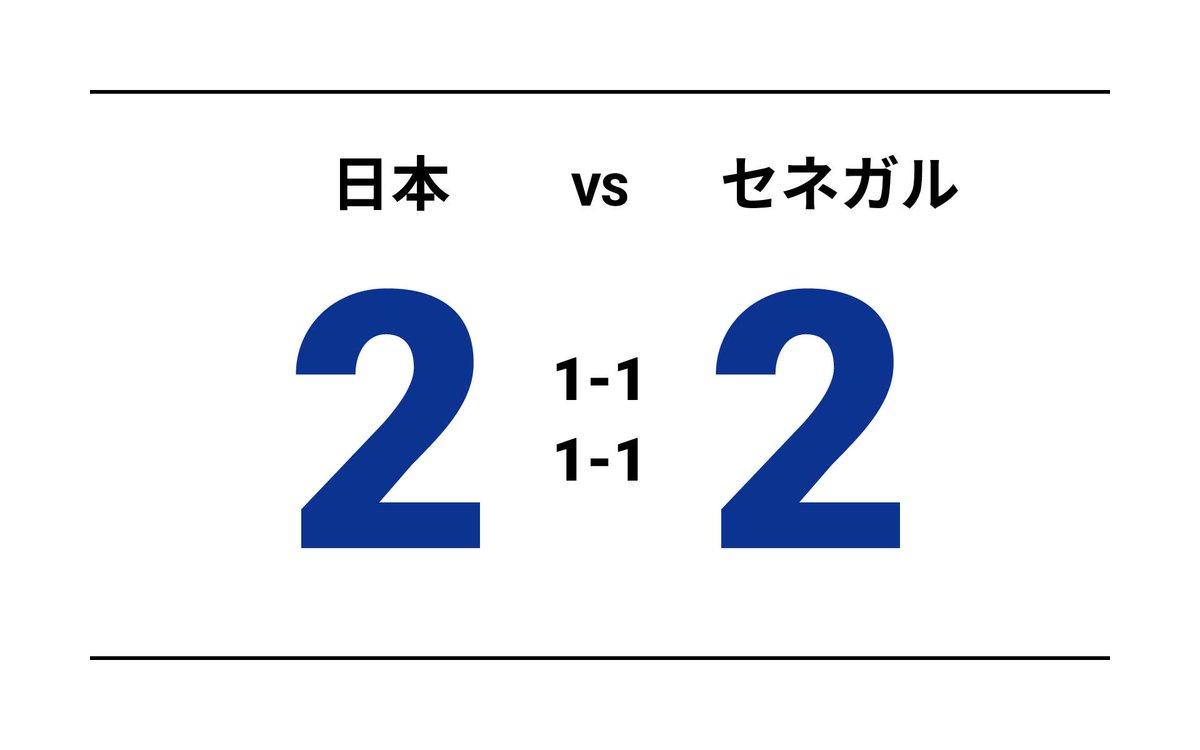 サッカーW杯の日本―セネガル戦後半、本田の同点ゴールで2-2としました。#worldcup2018_nikkei  【ビジュアルブログ】 https://t.co/KfUdxciLNd 【試合詳細】 https://t.co/evla4Na5Ab