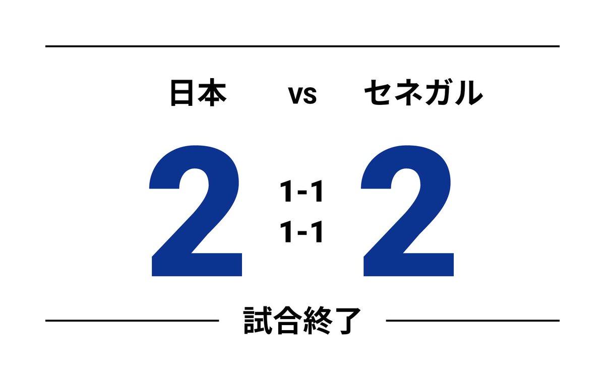 サッカーW杯の日本―セネガル戦が終了、日本は2-2で引き分け勝ち点を4としました。#worldcup2018_nikkei  【ビジュアルブログ】 https://t.co/IJvkang6E7 【試合詳細】 https://t.co/PtVfL5MZxN