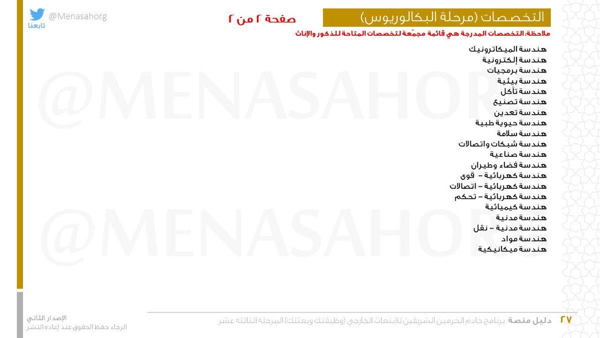 Menasah منص ة On Twitter تخصصات برامج الماجستير في برنامج