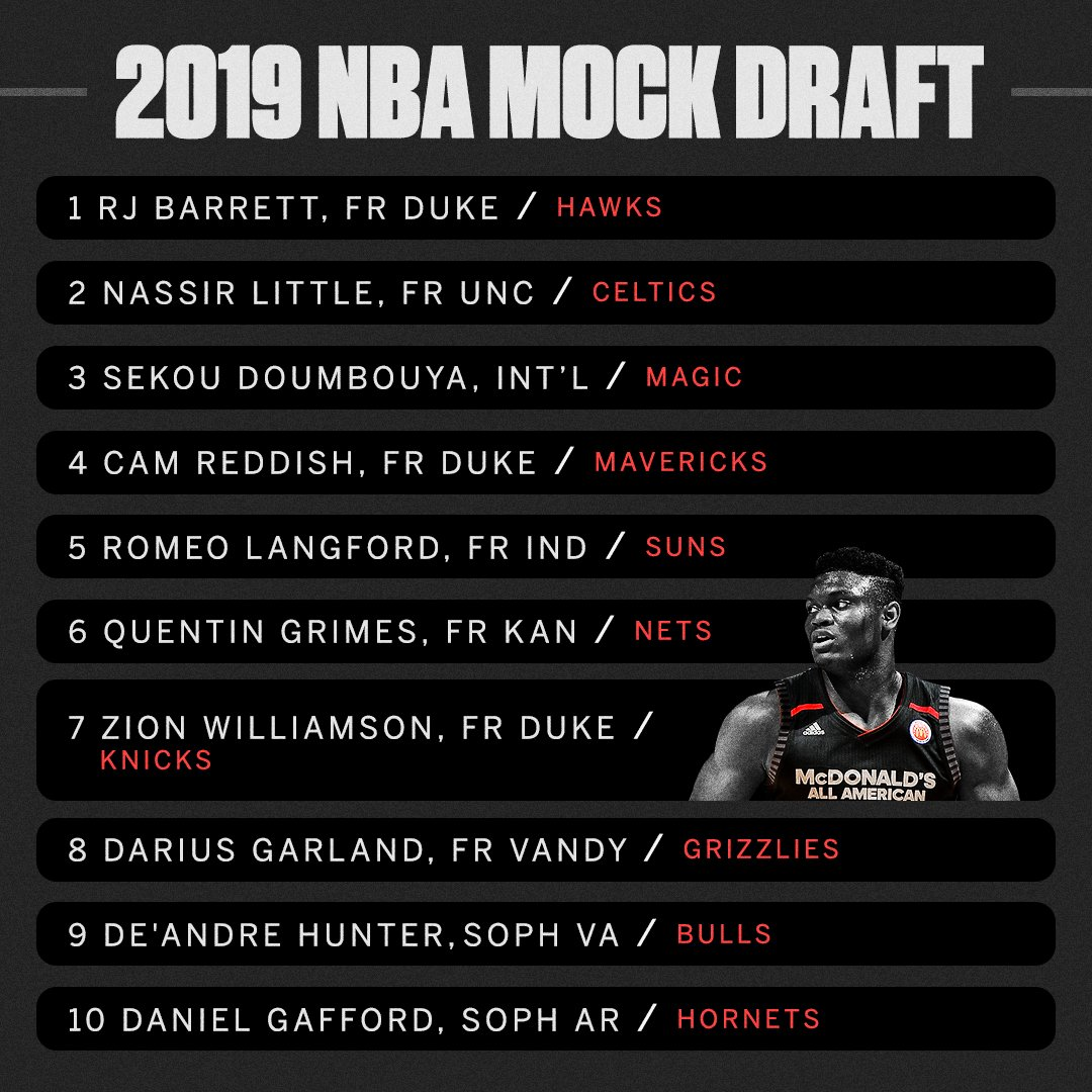 Nba On Espn On Twitter Our Way Too Early Nba Mock Draft