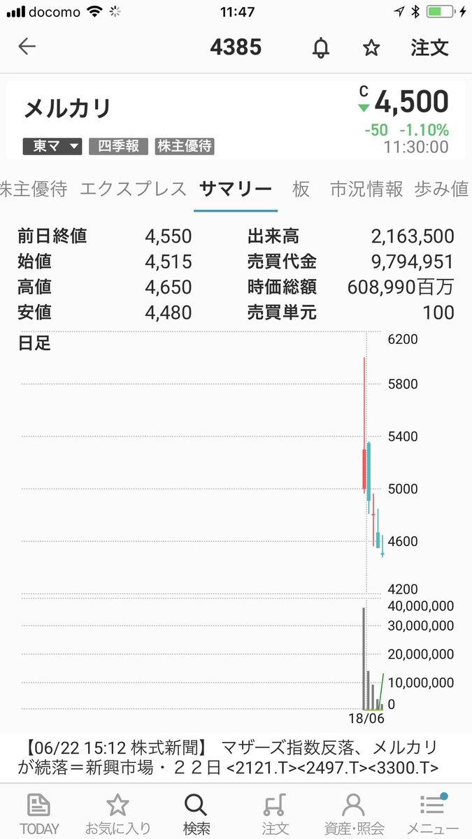 株価 メルカリ