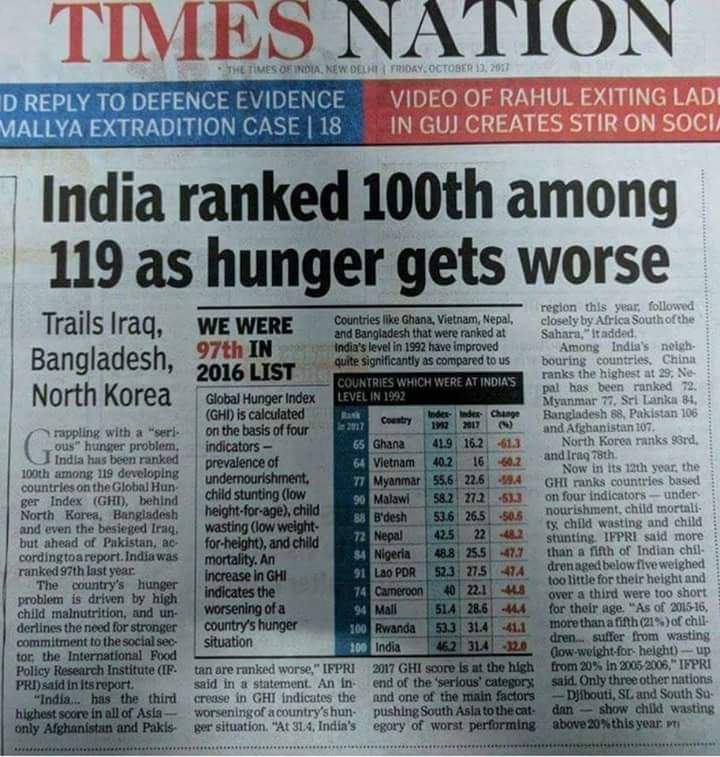 """Someone plz prove this wrong! We fall behind North Korea and Iraq! Doesn't this shame us and our """"collective conscience""""? (Oct 2017 data). I would like to see this countered or changed for better  Could someone help with most recent data on hunger ? <br>http://pic.twitter.com/MHtdopfYGA"""