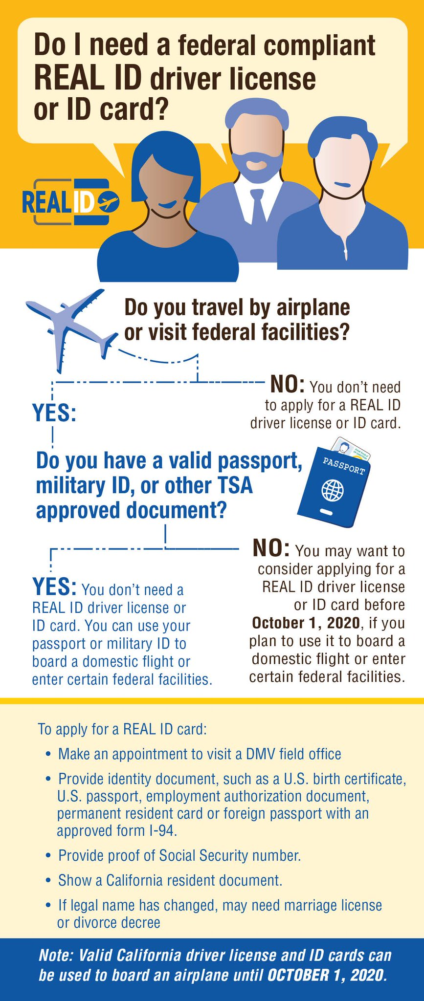 To Flight For Need Base Ca Real Or Another Facilities Document On October 2020 Board Twitter Domestic Dmv Id 1 Approved Federal Military Enter