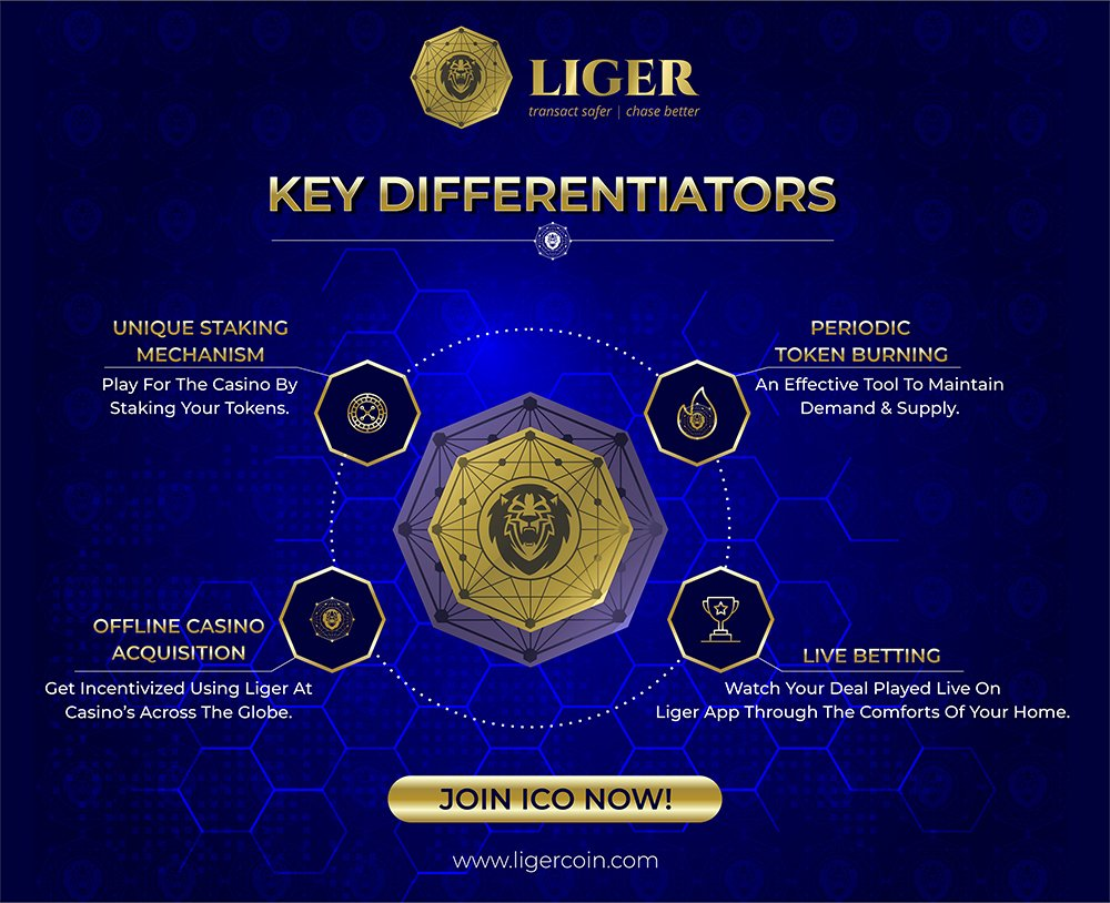 #Liger Brings in Key Differentiations amidst competitors and emerges as a true blue revolution in the #Gaming &amp; #Casino arena! Visit  http://www. ligercoin.com  &nbsp;    to be a part of this technological innovation by participating in #ICO.  #Fantasysports #PreICO #TokenSale #SportsBetting<br>http://pic.twitter.com/Y6ycFjmkmU