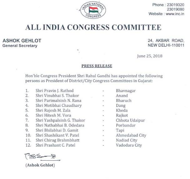 Gujarat Congress gets new district and city unit presidents