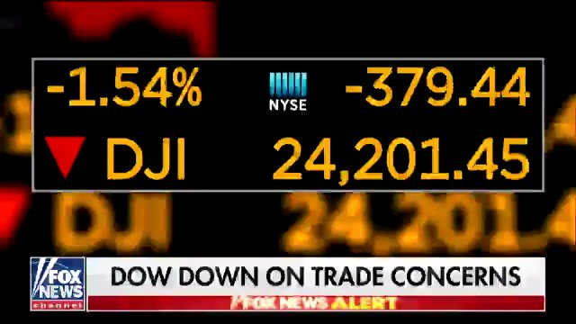 Dow down on trade concerns @AmericaNewsroom https://t.co/rp0I1bGdKG