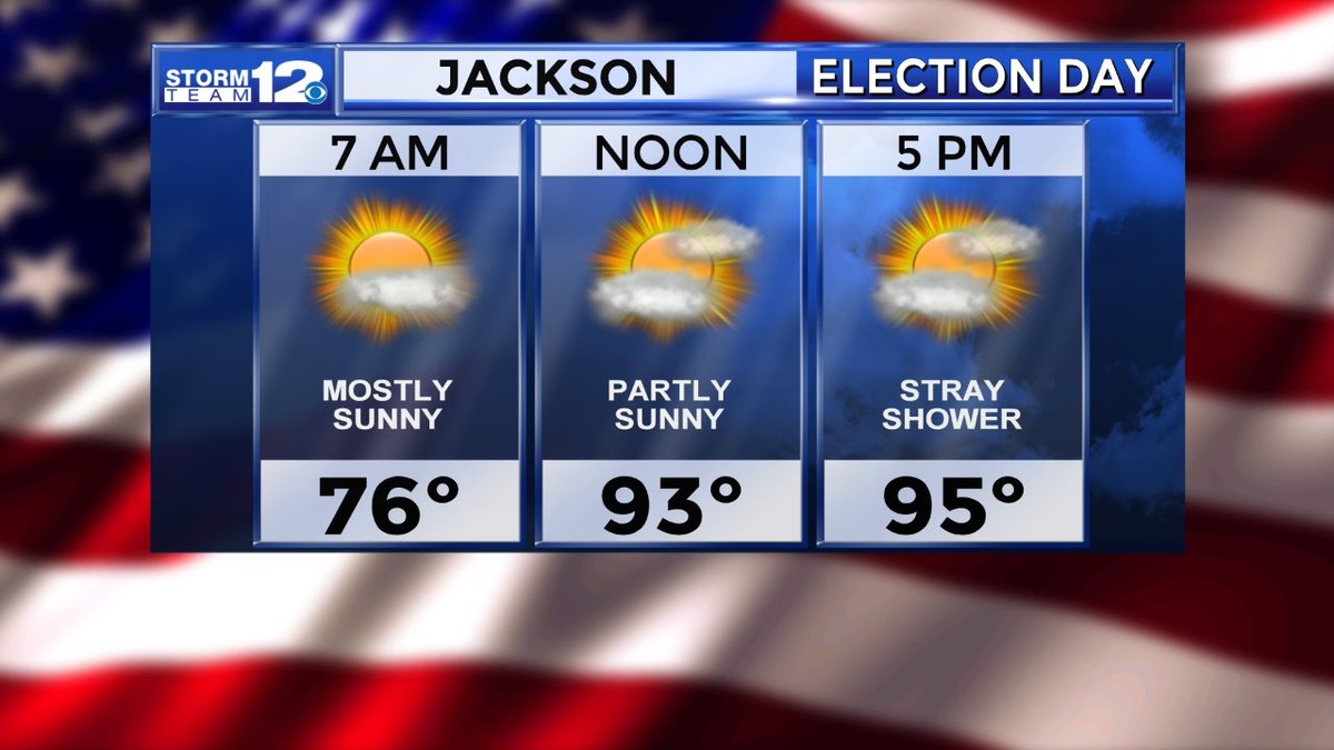 The Best Weather Will Be In The Morning When Polls Open At 7am We Are Expecting Mostly Skies With Temps In The Mid 70s