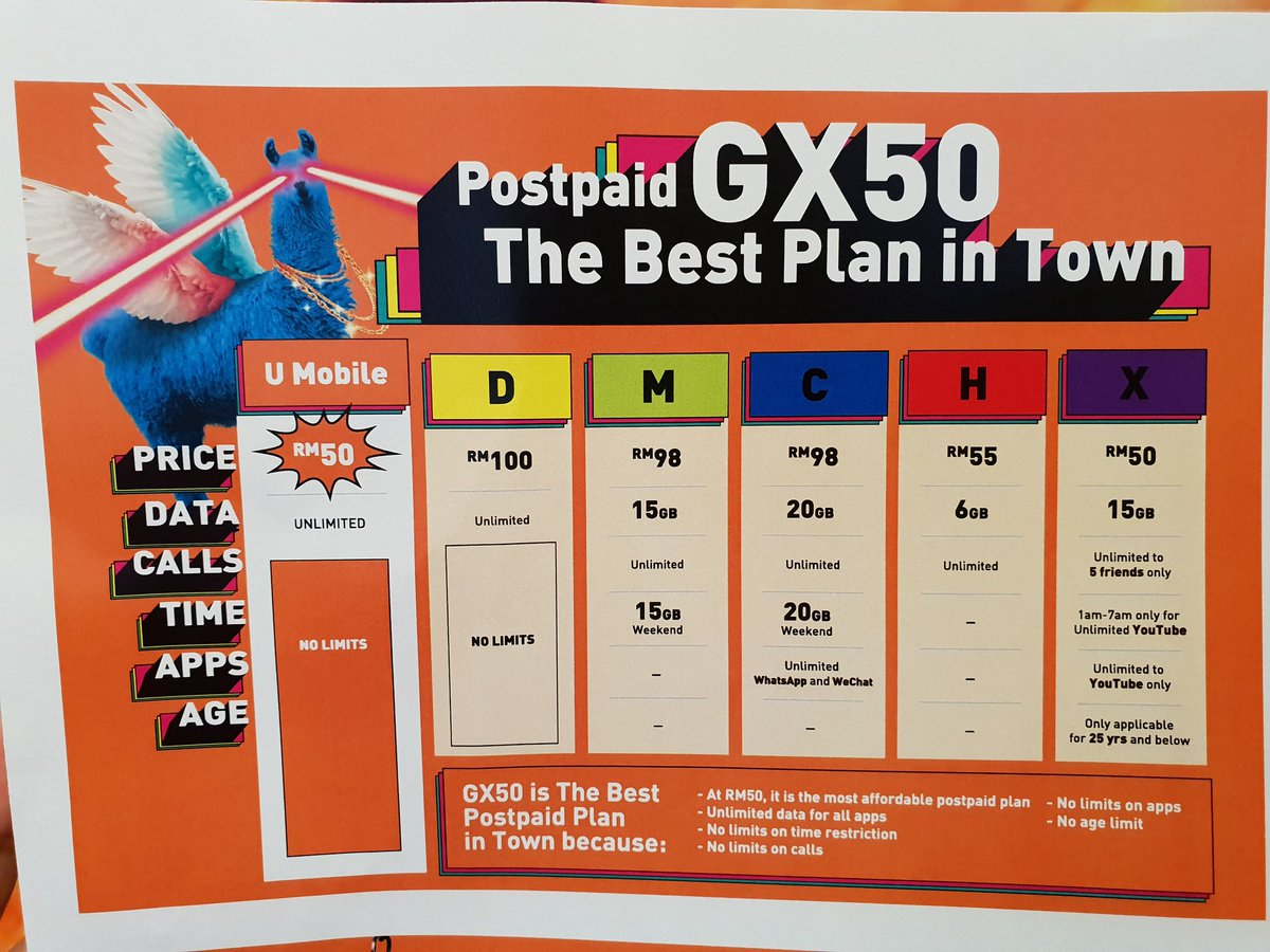 Soyacincau On Twitter U Mobile Is Announcing Its Giler Unlimited Plans For Both Postpaid And Prepaid Unlimited Data On Postpaid At Rm50 And Unlimited Data On Prepaid At Rm30 Https T Co Voebl9iixe Https T Co Wihsqmikdc
