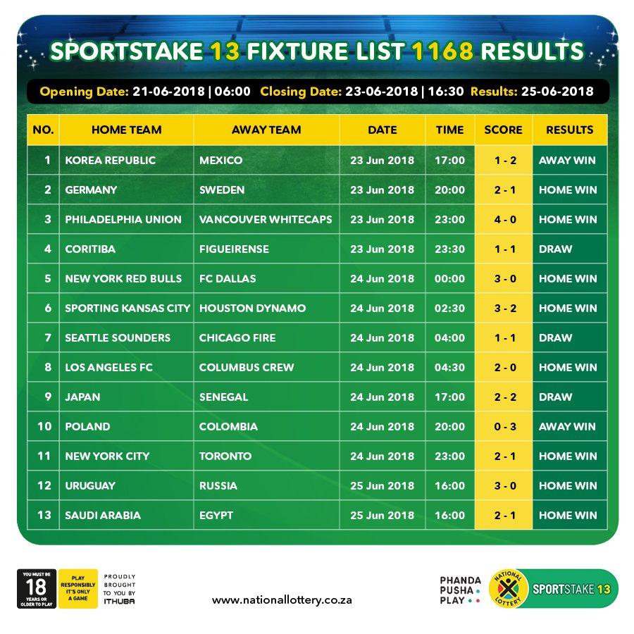 247sports nfl predictions macmillanbuilds co uk