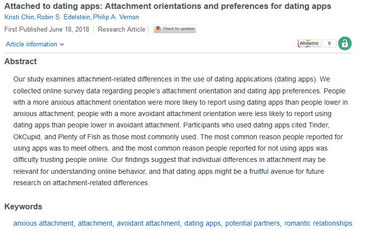 dating app keywords