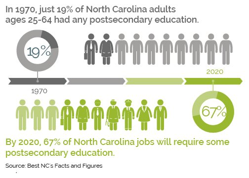 Messages seems Adult jobs and north carolina agree