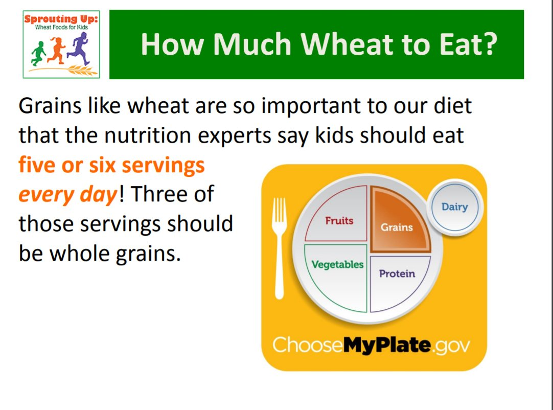 Wheat Foods Council on Twitter: