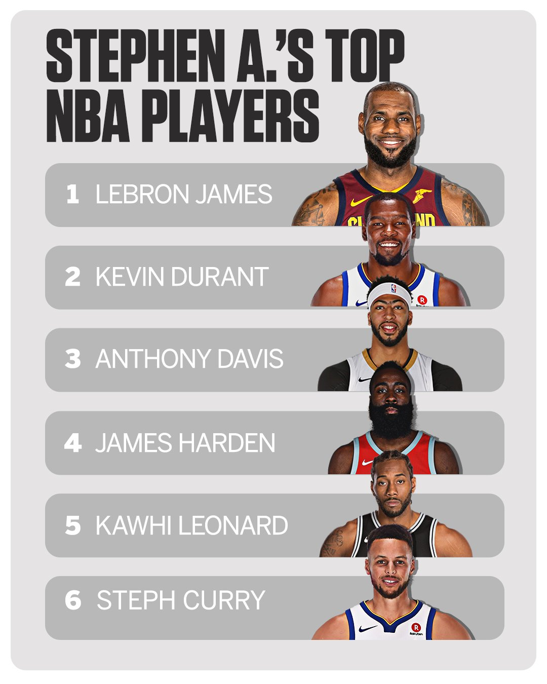 """Stephen A Smith on Twitter: """"Present day, these are my top ..."""