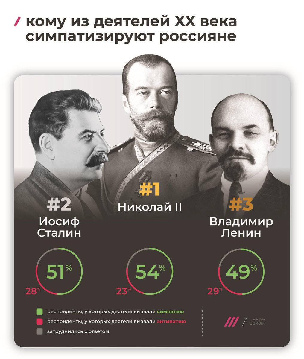 Польща проти перезавантаження у відносинах із РФ, - Дуда - Цензор.НЕТ 2041