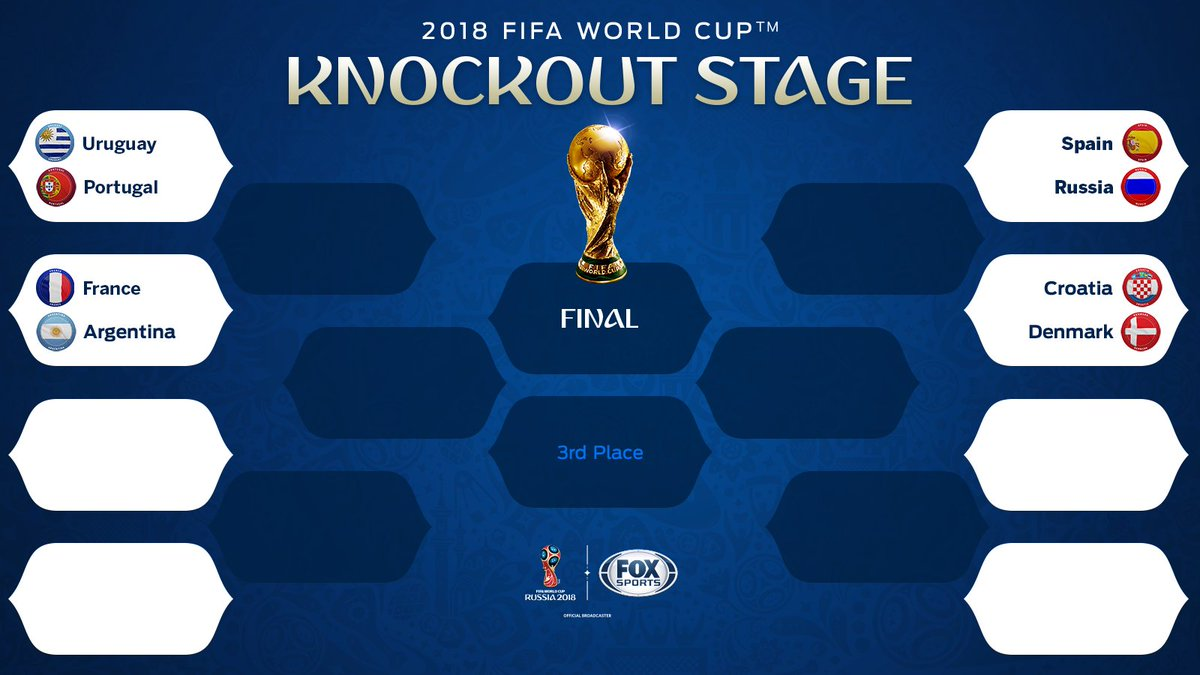 "FOX Soccer On Twitter ""Half Of The Round Of 16 Is Set That"