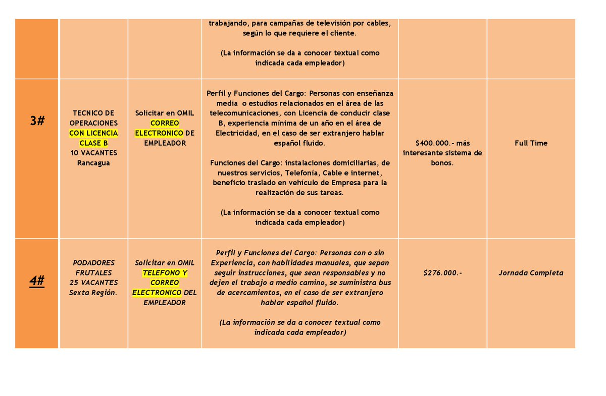 Dorable Reanuda Experiencia Laboral Elaboración - Colección De ...