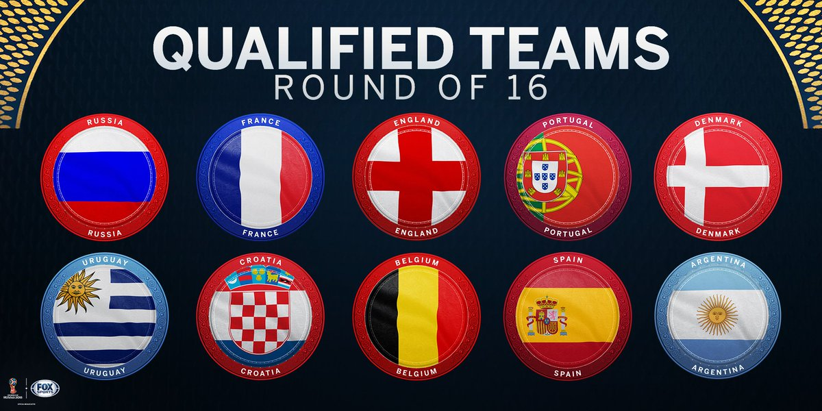 Fox Soccer On Twitter 10 Teams Have Advanced To The Round Of 16 6