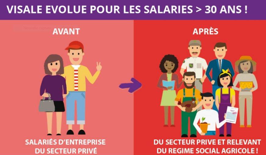 Services Al On Twitter Louer Visale Fr Avant Apres Aujourd