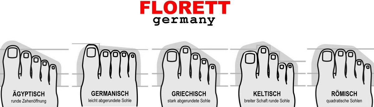 Fußform ägyptische Fußform und