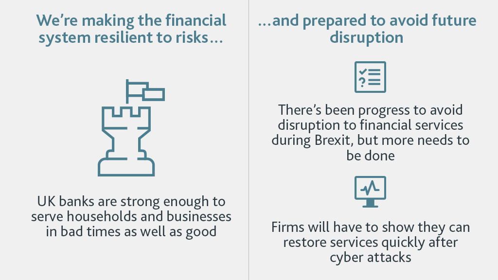 We're making the financial system resilient to risks and prepared to avoid future disruption. https://t.co/5EQUyJGpFw