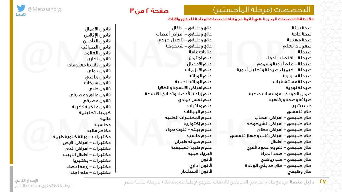 وافي بن عبد الله على تويتر التخصصات المطروحة في برنامج الابتعاث لمرحلة الماجستير