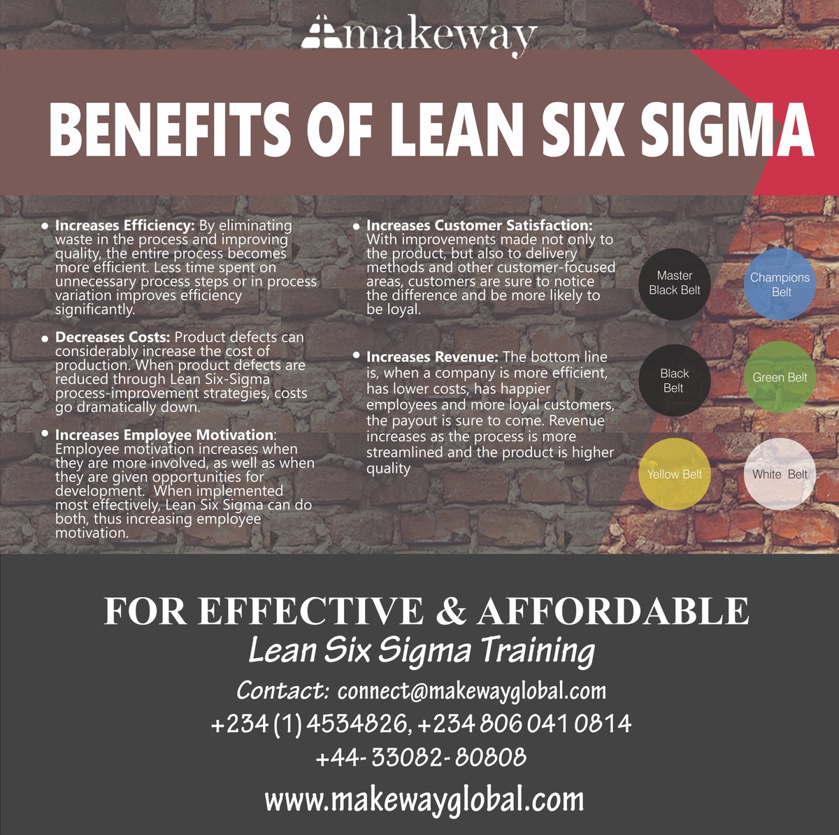 Lean6sigma Hashtag On Twitter