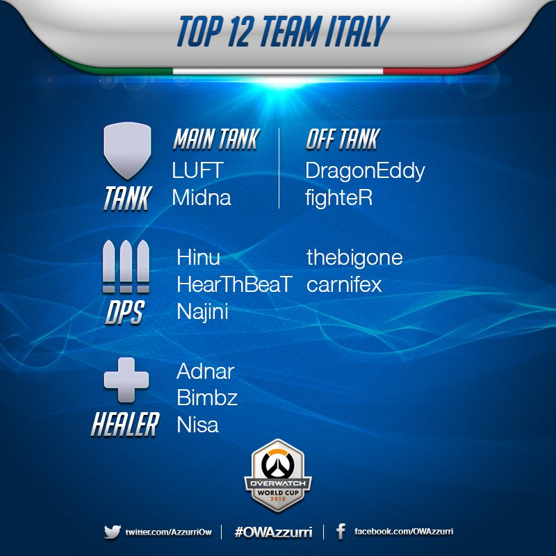 Priorità bassa matchmaking pool lol