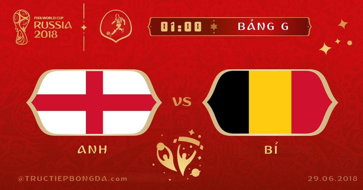 Anh vs Bỉ
