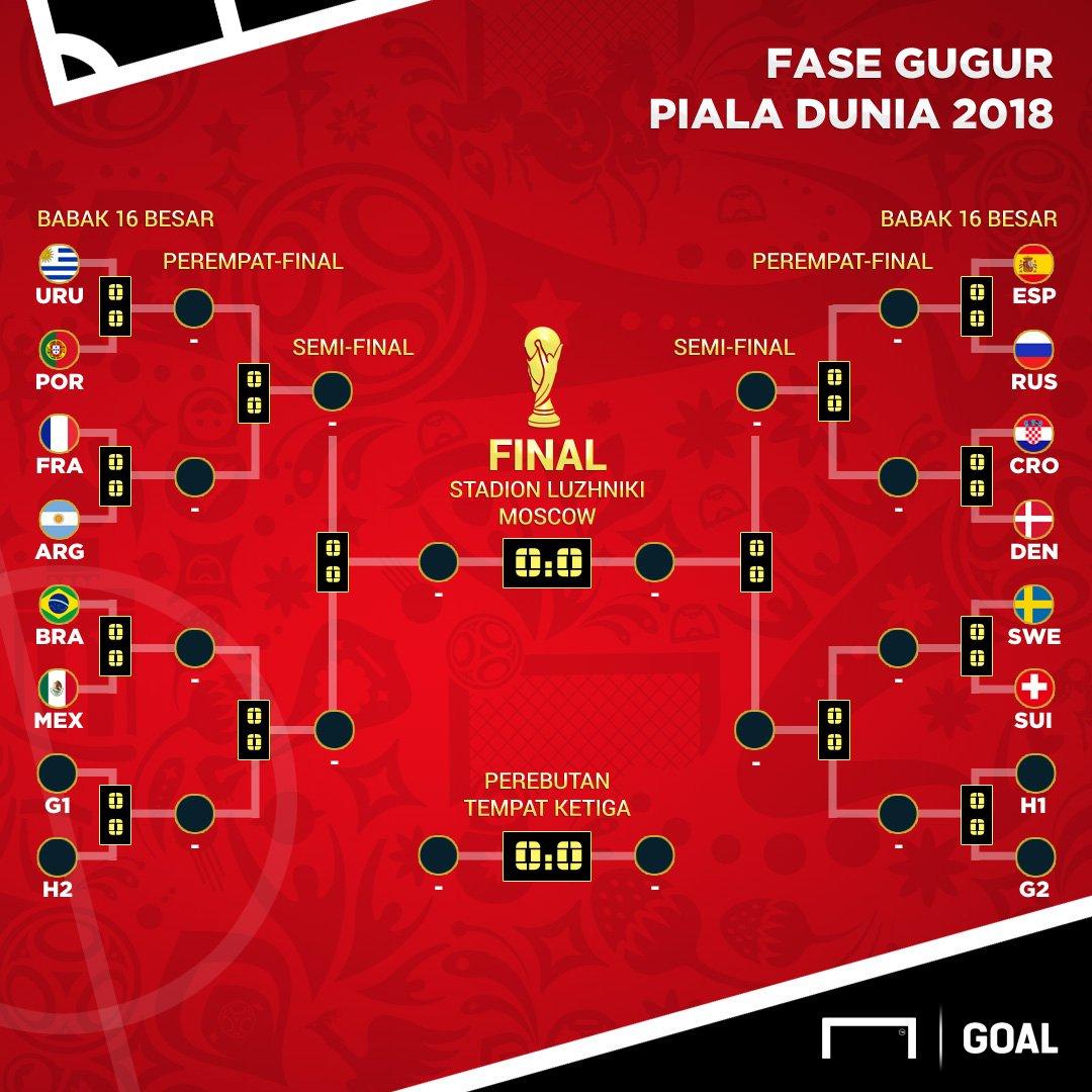 "Goal Indonesia A Twitter ""Fase Gugur Babak 16 Besar Piala"