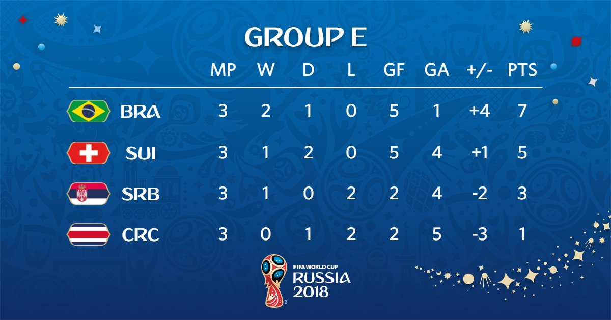 2018-fifa-world-cup-russia