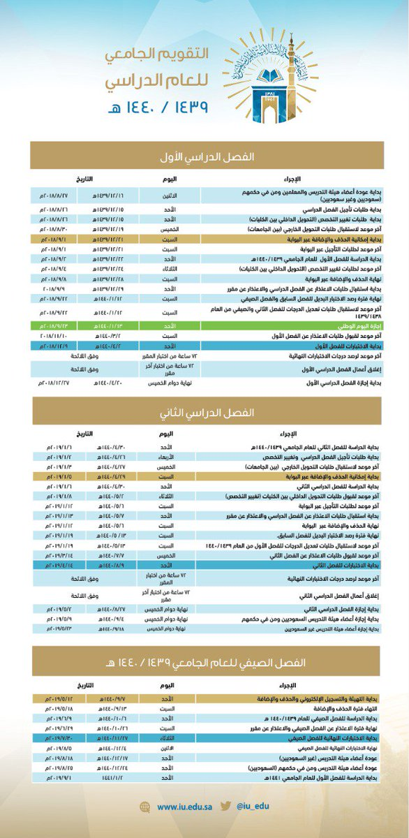 عـمادة القبول والتسجيل בטוויטר إعلان التقويم الجامعي للعام القادم ١٤٣٩ ١٤٤٠ وزير التعليم الجامعة الاسلامية القبول والتسجيل Https T Co Okcbohvyn0