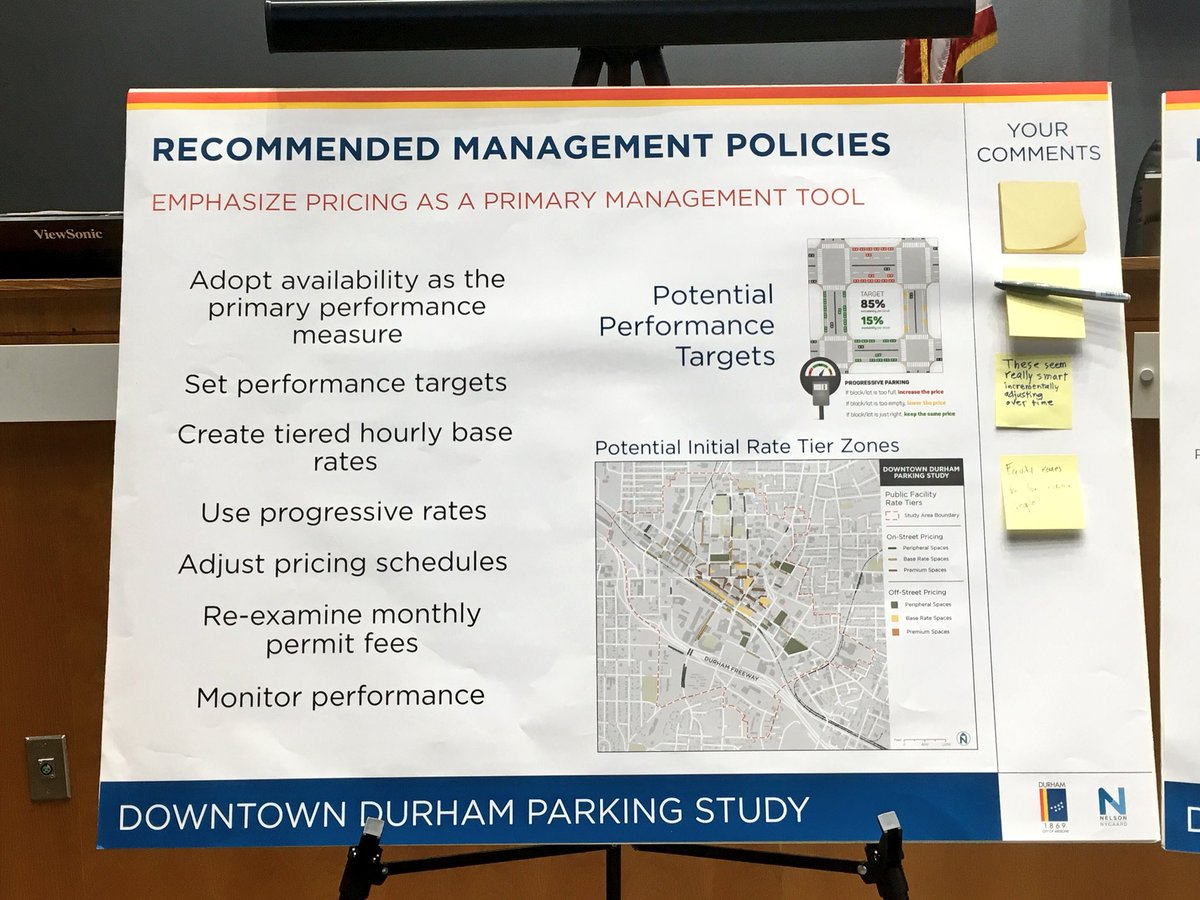 Cityofdurhamnc On Twitter Thanks To Everyone Who Stopped By Today
