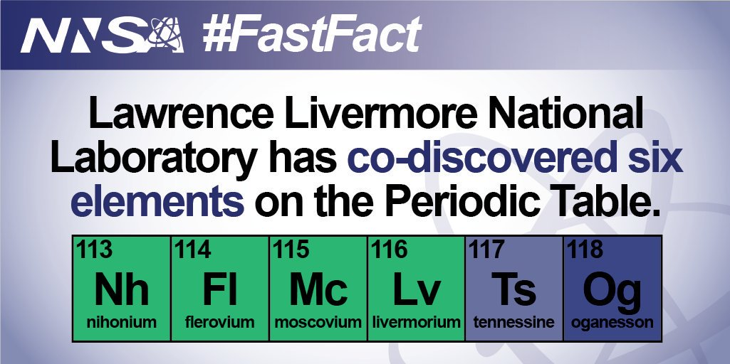 Nnsa On Twitter Discovery Livermorelab Is Elemental Fastfact