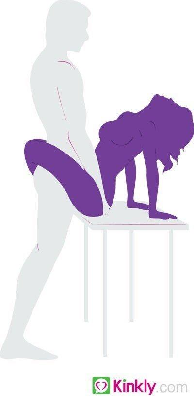 Position countertop sex 6 Basic