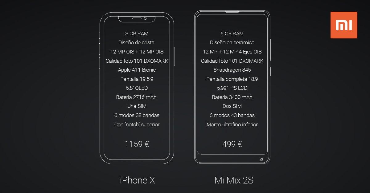 Xiaomi España on Twitter: \
