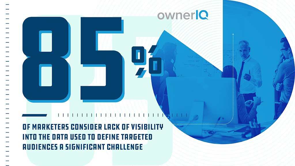 OwnerIQ Inc On Twitter Infographic 85 Of Marketers Consider