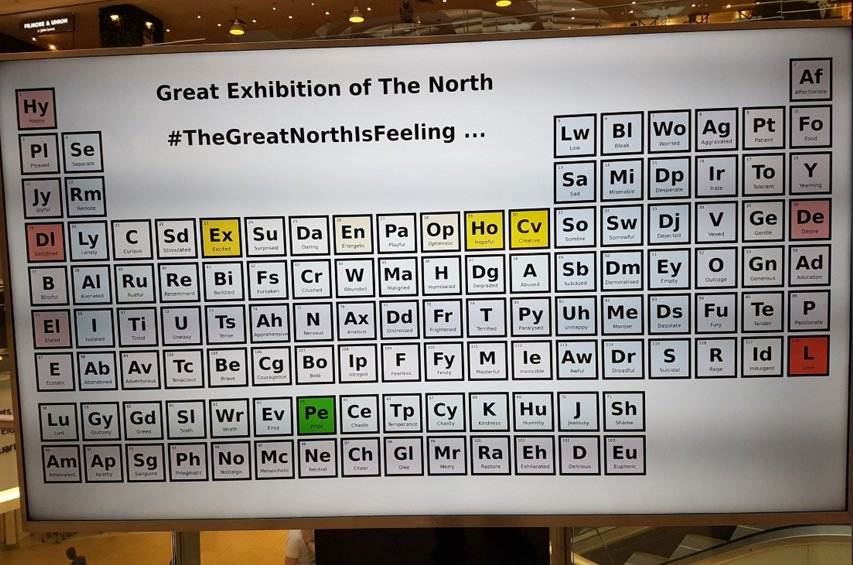 Great exhibition of the north 2018 on twitter how you feeling let find out more about this installation on display intueldonsquare httpsgetnorth2018 sagacity periodic table emotionspicitterq4vph4lumf urtaz Choice Image