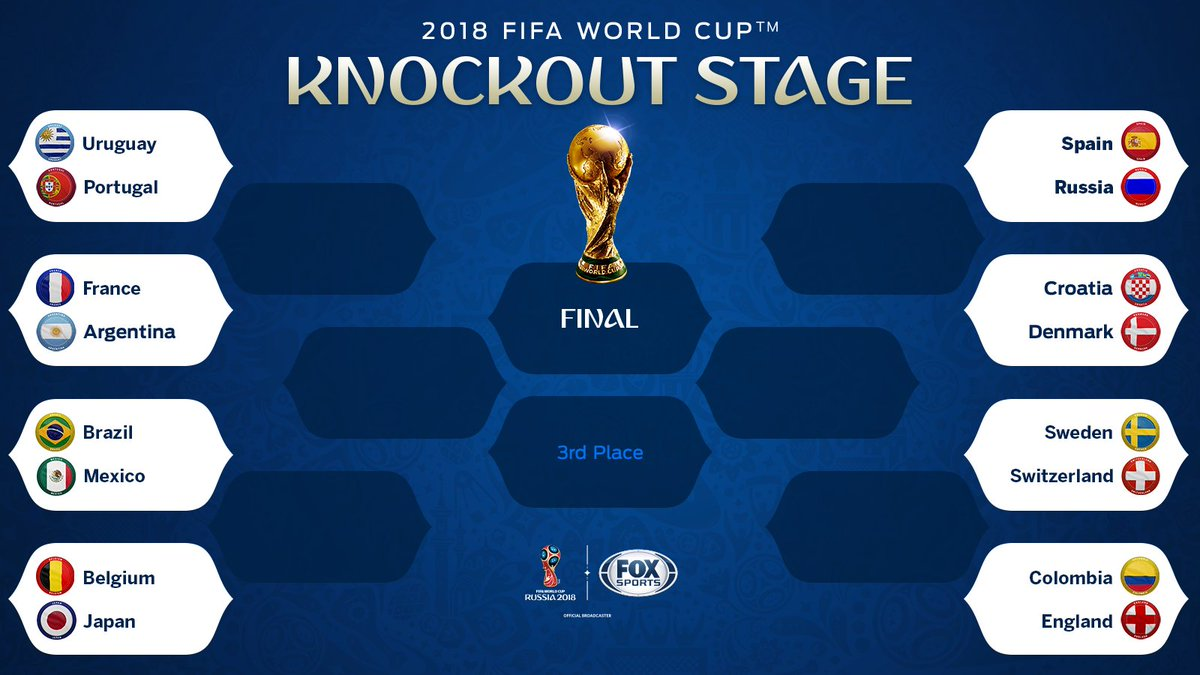 World Cup 2018 schedule for round of 16 matches and the knockout stage bracket