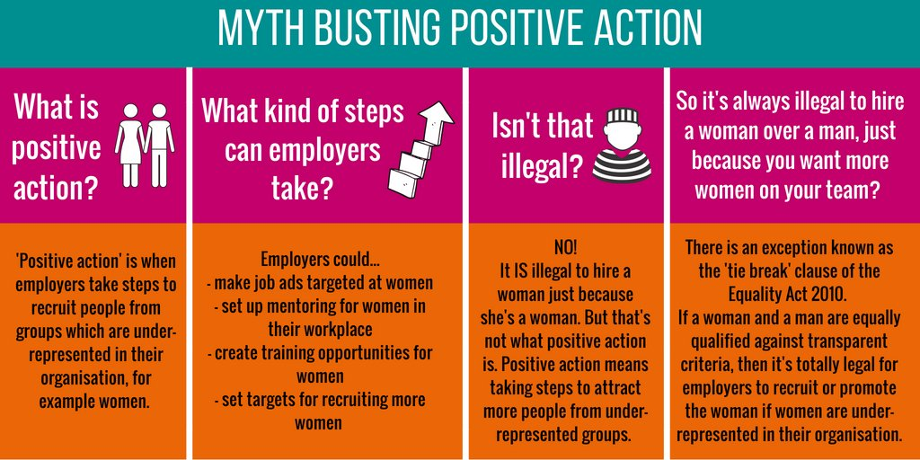 positive discrimination women
