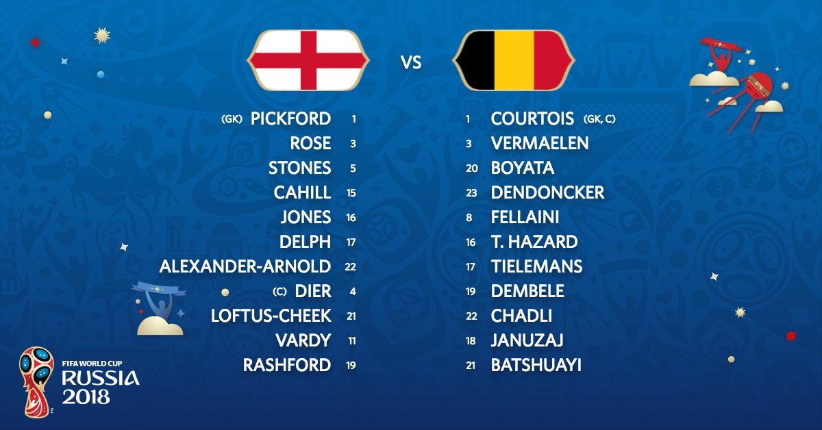 The final two matches of the group stage are soon upon us...   Here are the teams for #ENGBEL!  #ENG #BEL